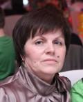 Ljubica Lukačević